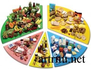 Соблюдение диеты при артрозах