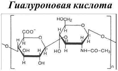 гиалуроновая кислота - формула