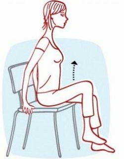 Упражнения для лечения артроза после травмы