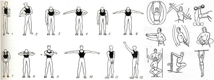 Эффективные упражнения для профилактики артрита