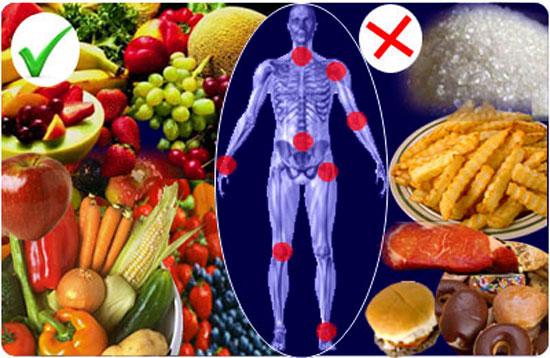 Полезное и вредное питание для суставов