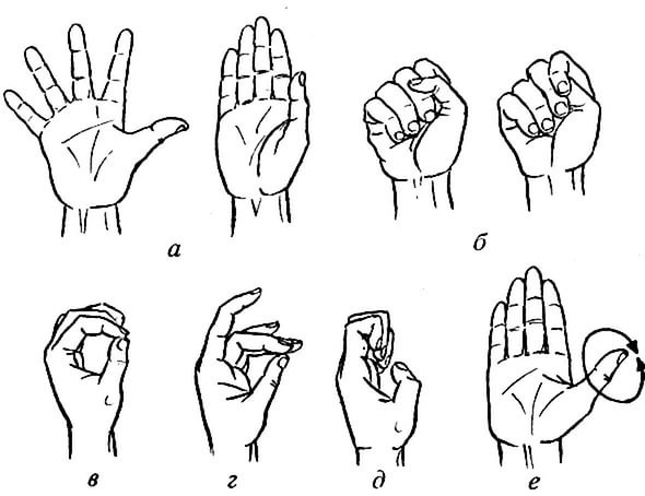Гимнастика при артрозе рук