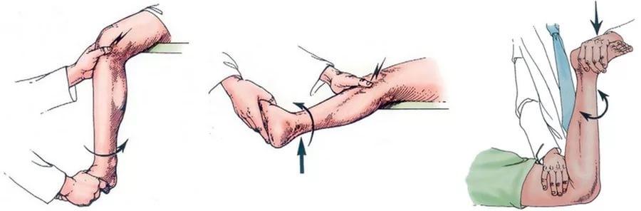 Методика определения характера травмы
