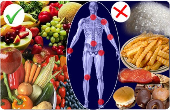 Диета и уменьшение веса