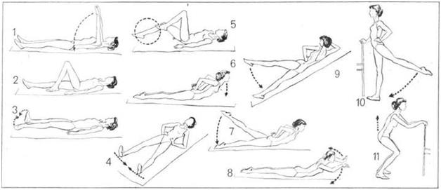 Гимнастика при остеоартрозе тазобедренного сустава
