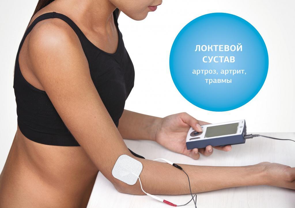 Лечение локтевых суставов народными средствами в домашних условиях 320