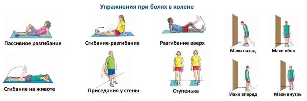 Изображение - Суставы колени лечение lechebnaya-gimnastika-pri-artroze-kolennogo-sustava