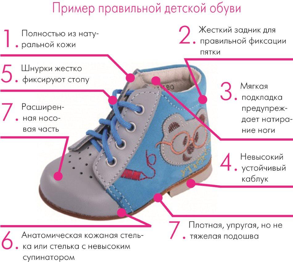 правильная ортопедическая обувь для детей